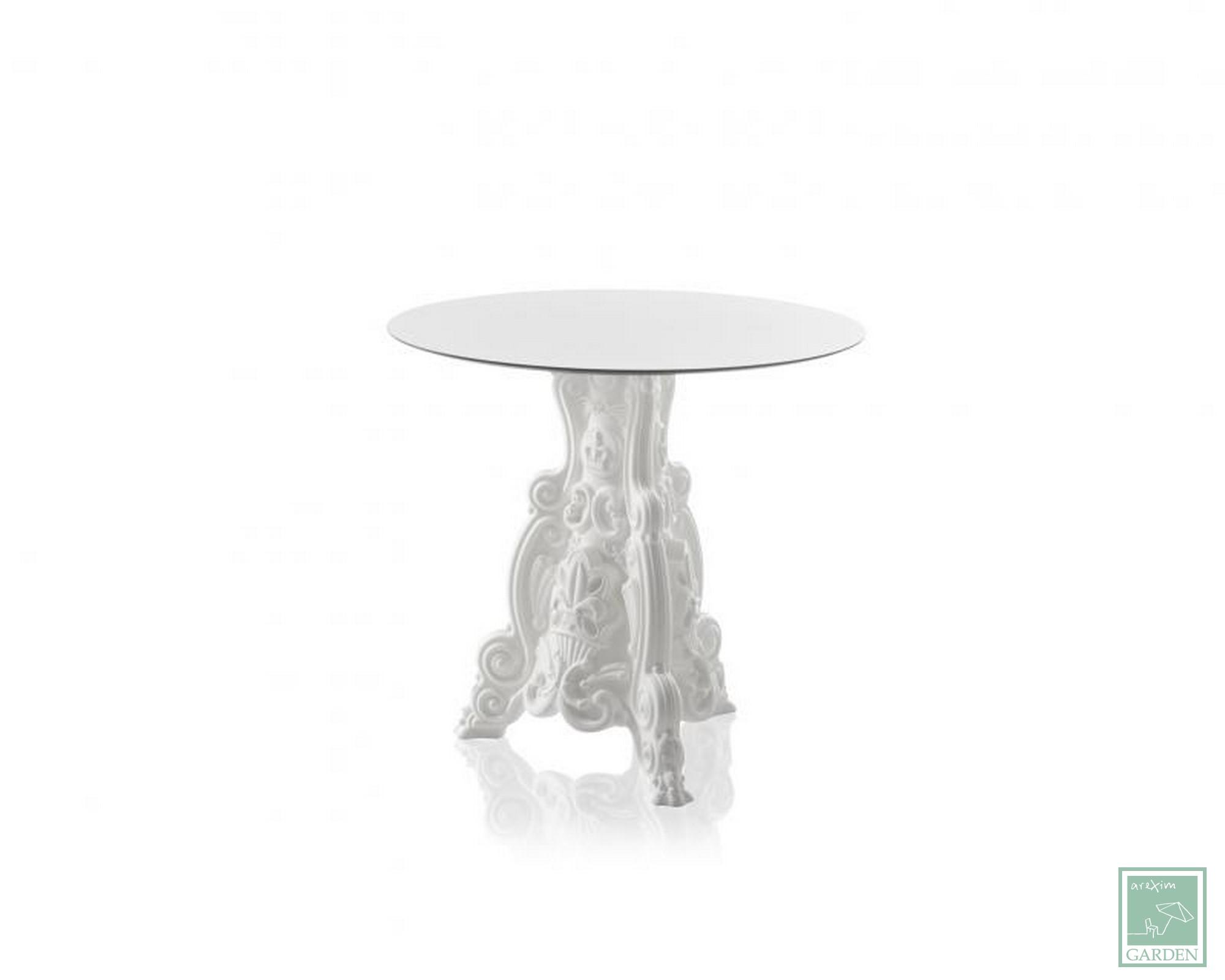 Table SDLRD070